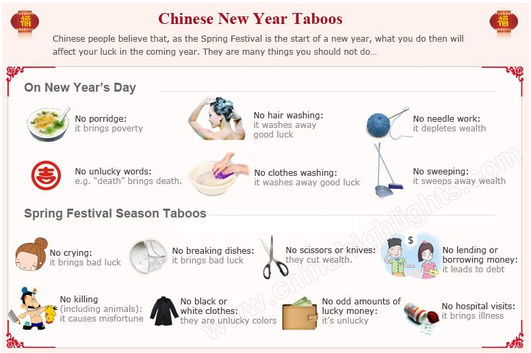 Chinese_New_Year_Taboos