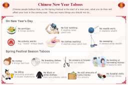 Chinese New Year Taboos- What NOT to do